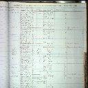 William Henry Miller -  U.S., Civil War Draft Registrations Records, 1863-1865