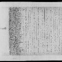 Edmund Eastman III - 1810 United States Federal Census