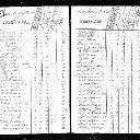 Edmund Eastman & Mary Davis - 1790 United States Federal Census