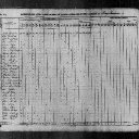 Peter Switzer & Susannah Crick - 1840 United States Federal Census