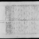 Josiah Eastman and Rachel Holden - 1810 United States Federal Census