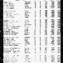 Anna Lott Franklin - Florida Death Record