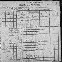 Helen L Clinger - 1900 United States Federal Census